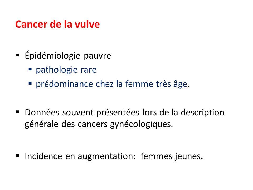 Cancer de la vulve Épidémiologie pauvre pathologie rare