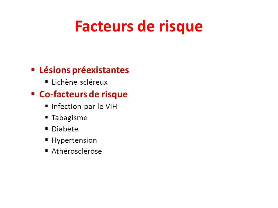 Facteurs de risque Lésions préexistantes Co-facteurs de risque