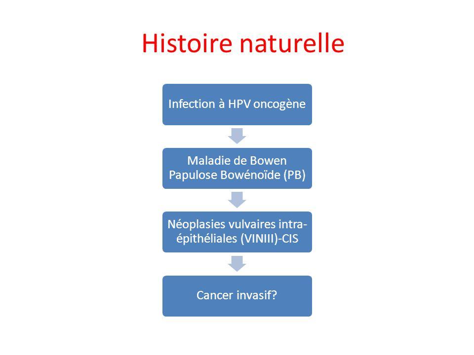 Histoire naturelleInfection à HPV oncogène. Maladie de Bowen Papulose Bowénoïde (PB) Néoplasies vulvaires intra-épithéliales (VINIII)-CIS.