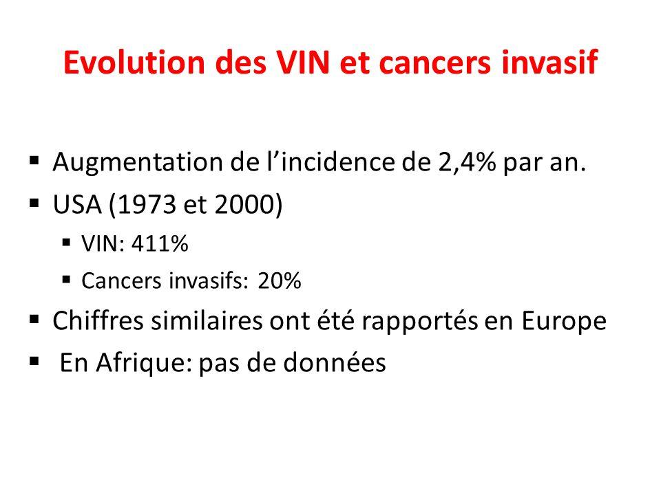 Evolution des VIN et cancers invasif