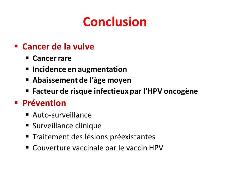 Conclusion Cancer de la vulve Prévention Cancer rare