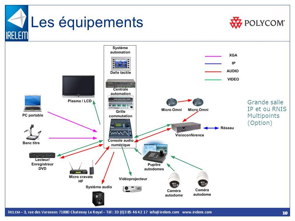 Les équipements Grande salle IP et ou RNIS Multipoints (Option)