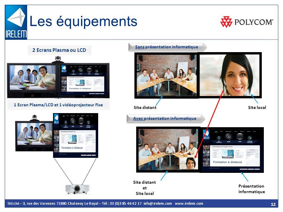 Les équipements 2 Ecrans Plasma ou LCD Sans présentation informatique