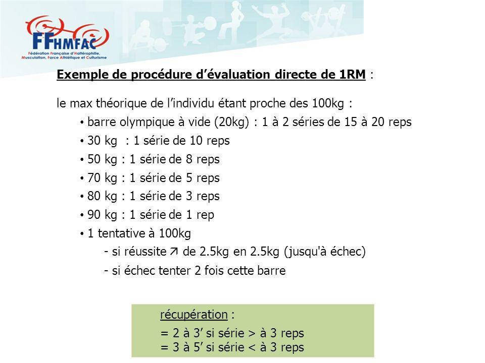 Exemple de procédure d'évaluation directe de 1RM :