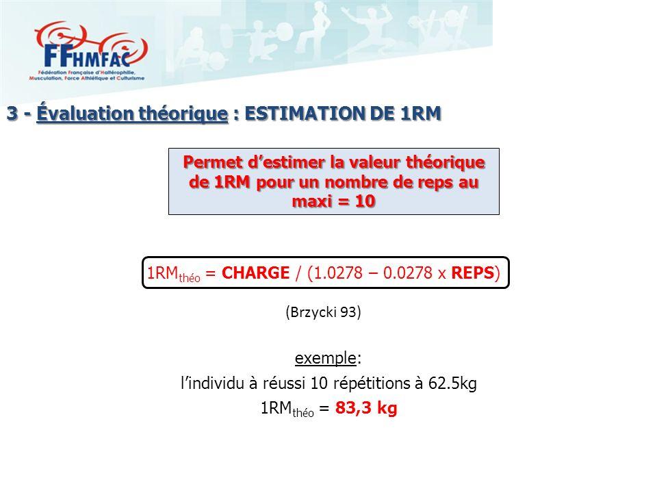 3 - Évaluation théorique : ESTIMATION DE 1RM