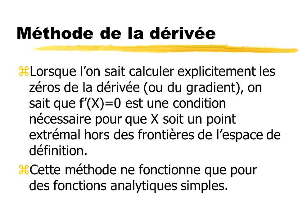 Méthode de la dérivée