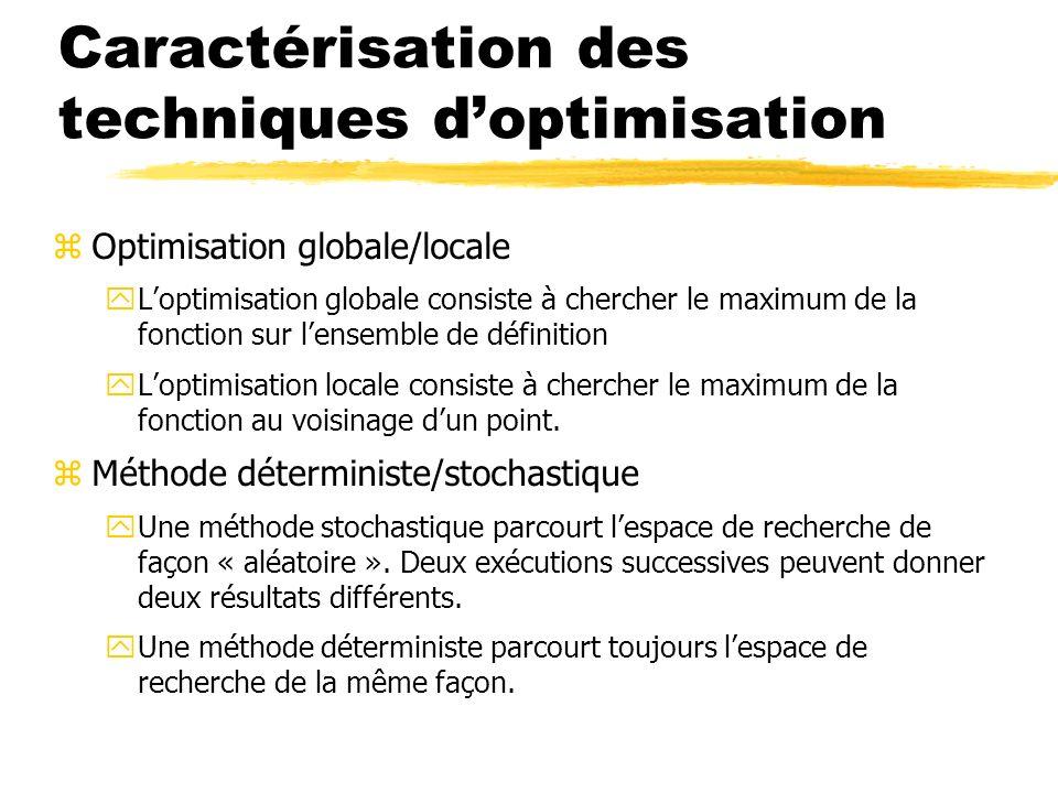 Caractérisation des techniques d'optimisation