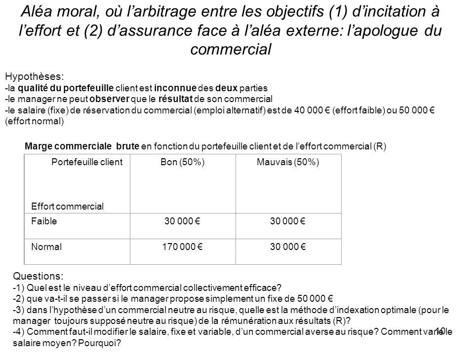 Aléa moral, où l'arbitrage entre les objectifs (1) d'incitation à l'effort et (2) d'assurance face à l'aléa externe: l'apologue du commercial