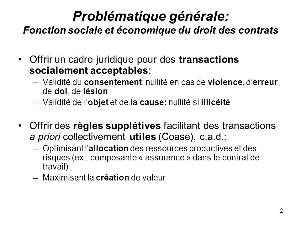 Problématique générale: Fonction sociale et économique du droit des contrats