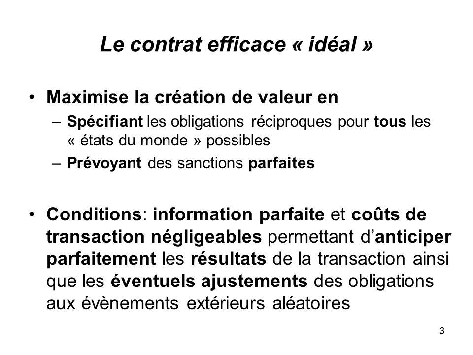 Le contrat efficace « idéal »