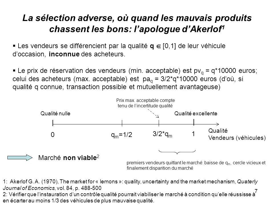 La sélection adverse, où quand les mauvais produits chassent les bons: l'apologue d'Akerlof1