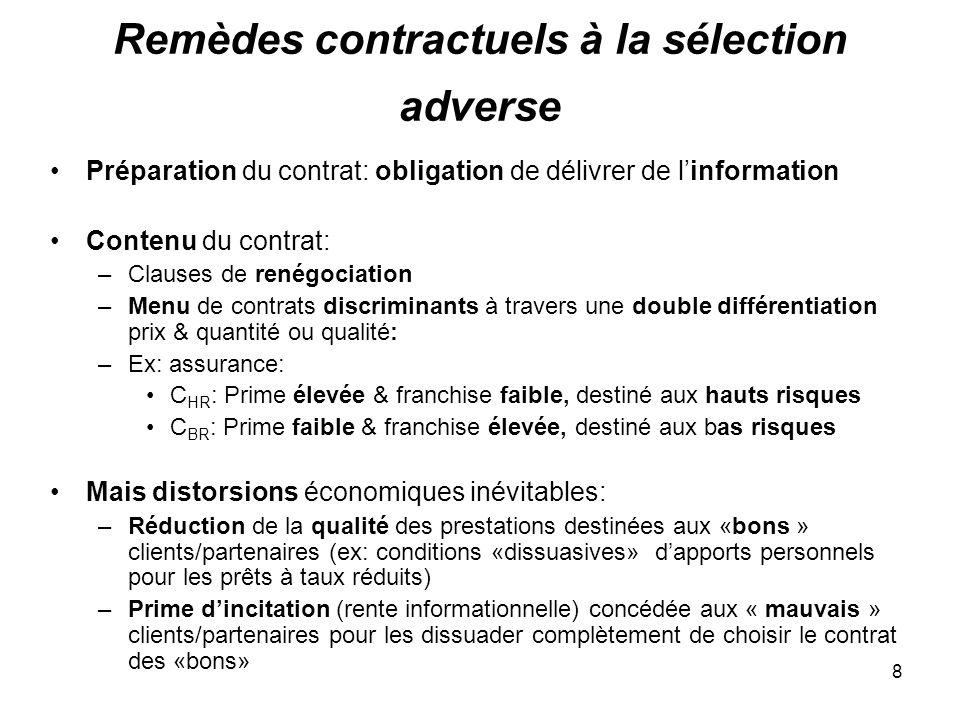 Remèdes contractuels à la sélection adverse