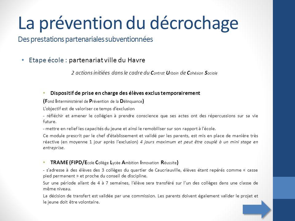2 actions initiées dans le cadre du Contrat Urbain de Cohésion Sociale