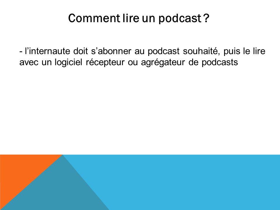 Comment lire un podcast