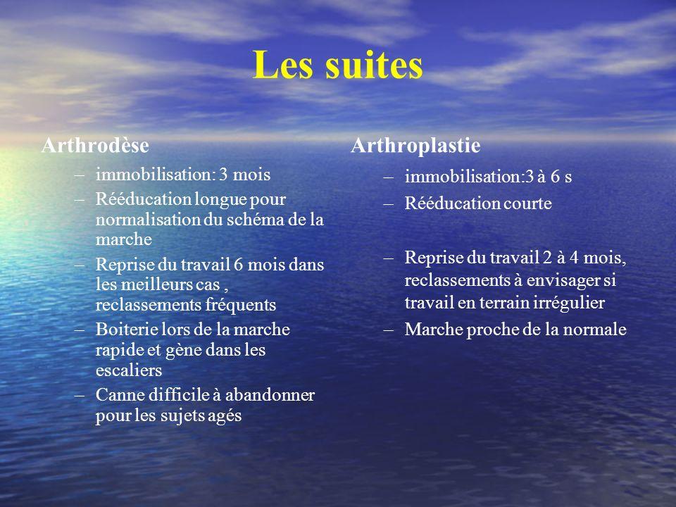 Les suites Arthrodèse Arthroplastie immobilisation: 3 mois