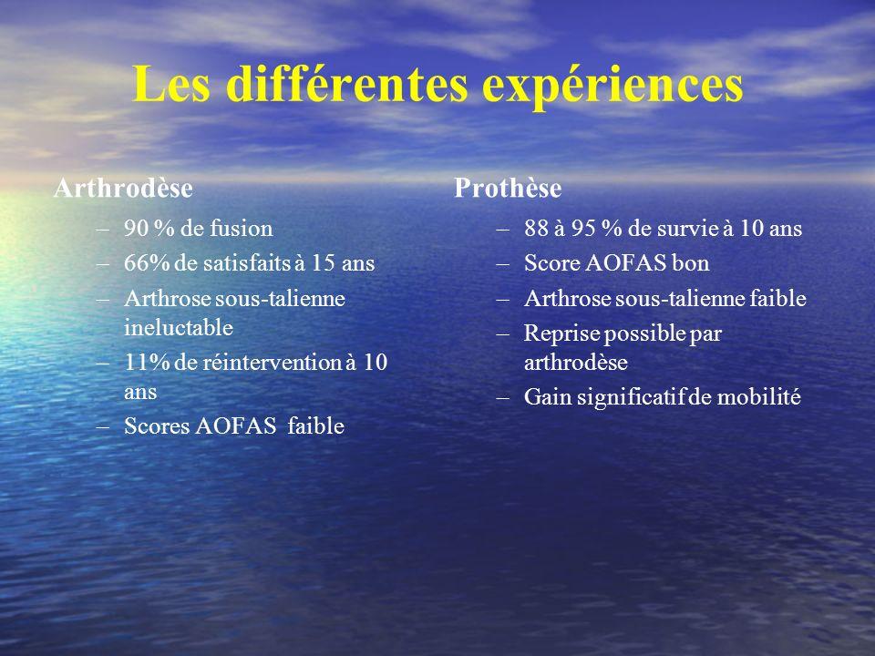 Les différentes expériences
