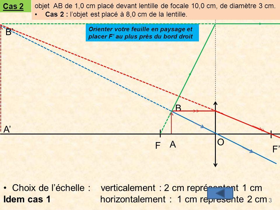 Choix de l'échelle : verticalement : 2 cm représentent 1 cm