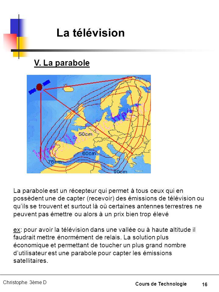 La télévision V. La parabole