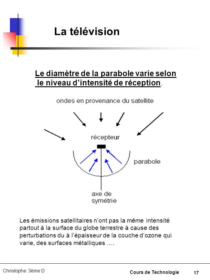 La télévision Le diamètre de la parabole varie selon le niveau d'intensité de réception.