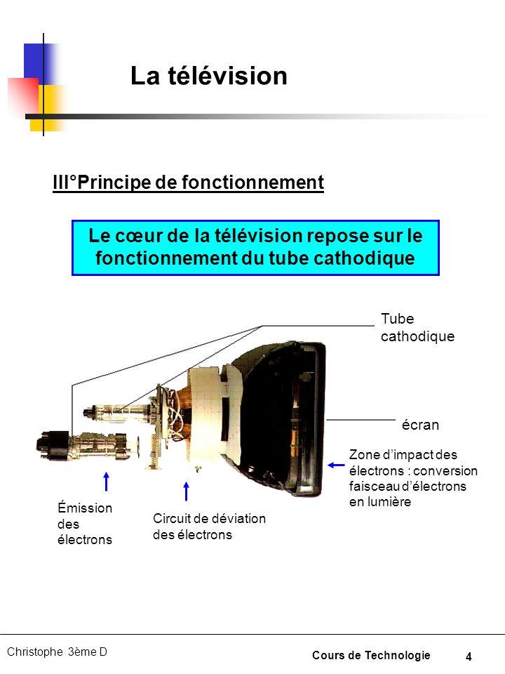 La télévision III°Principe de fonctionnement