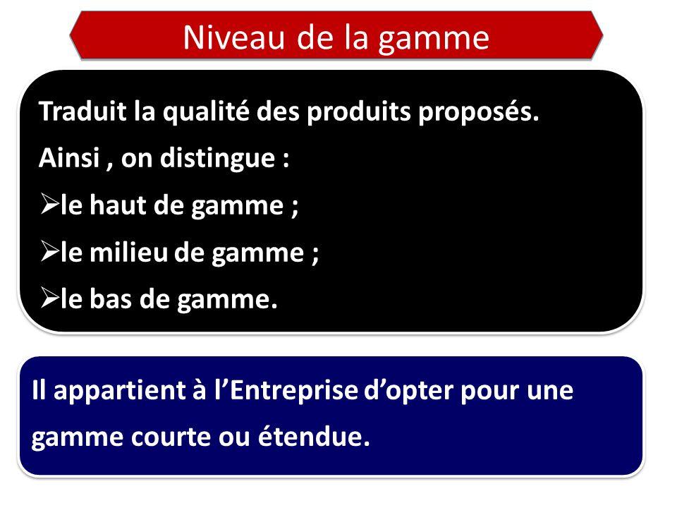 Niveau de la gamme Traduit la qualité des produits proposés.