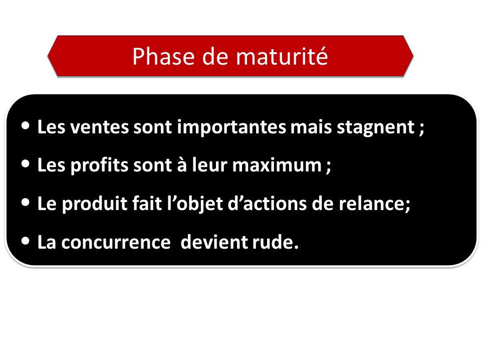 Phase de maturité Les ventes sont importantes mais stagnent ;