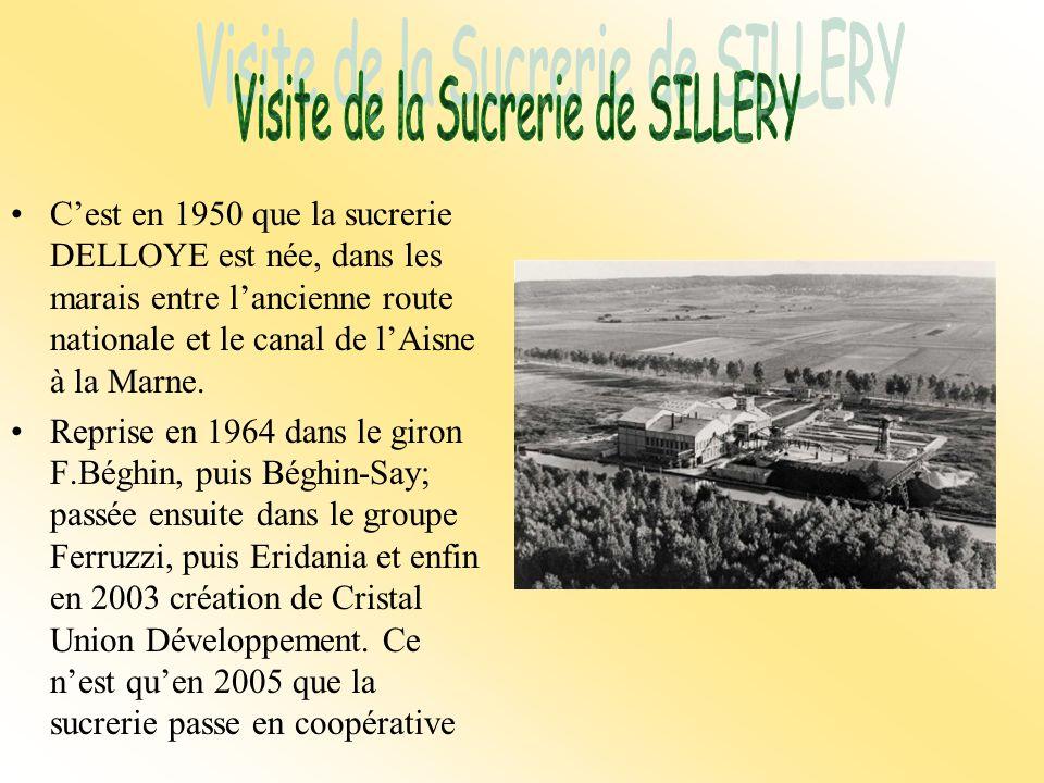 Visite de la Sucrerie de SILLERY