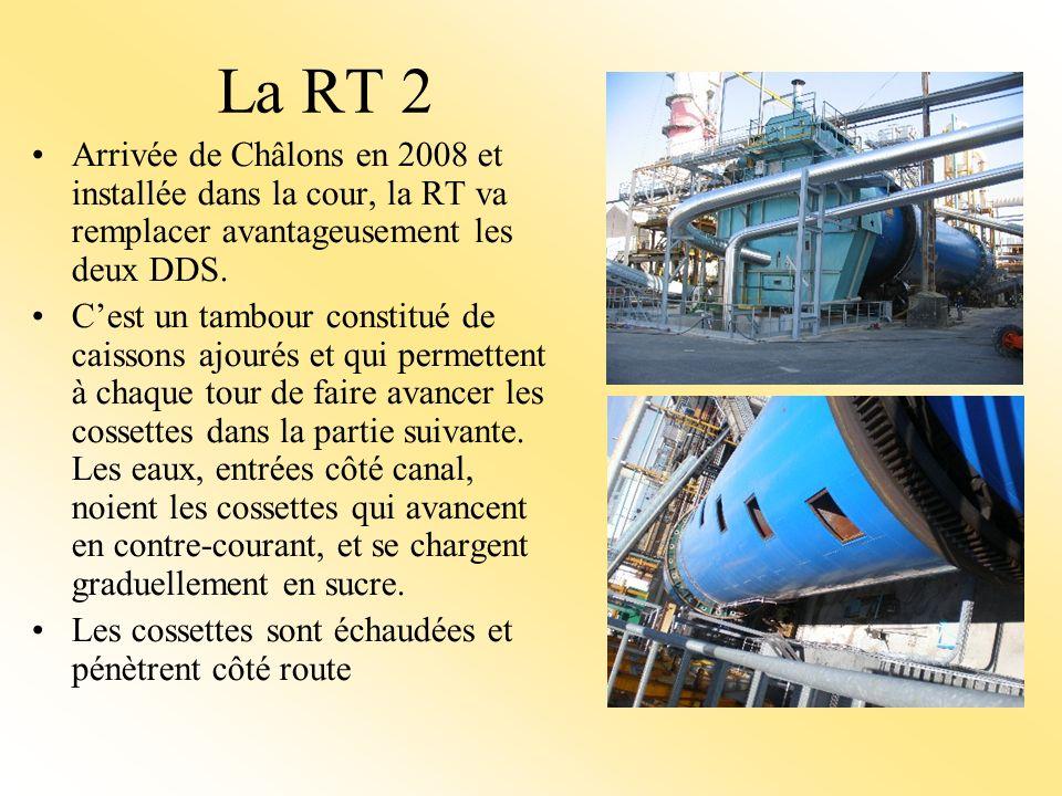 La RT 2 Arrivée de Châlons en 2008 et installée dans la cour, la RT va remplacer avantageusement les deux DDS.