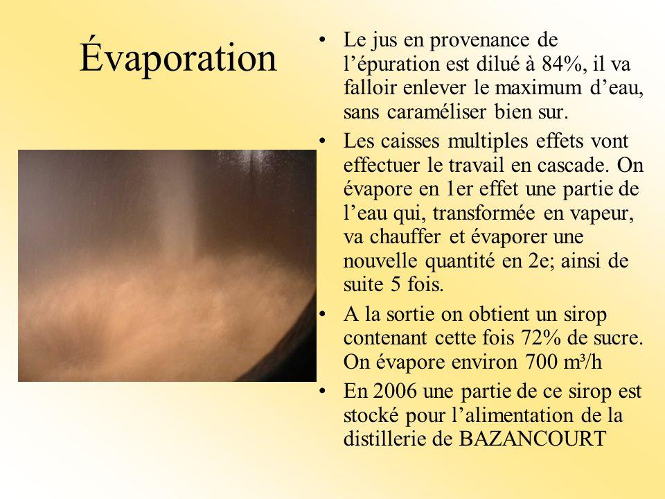 Évaporation Le jus en provenance de l'épuration est dilué à 84%, il va falloir enlever le maximum d'eau, sans caraméliser bien sur.