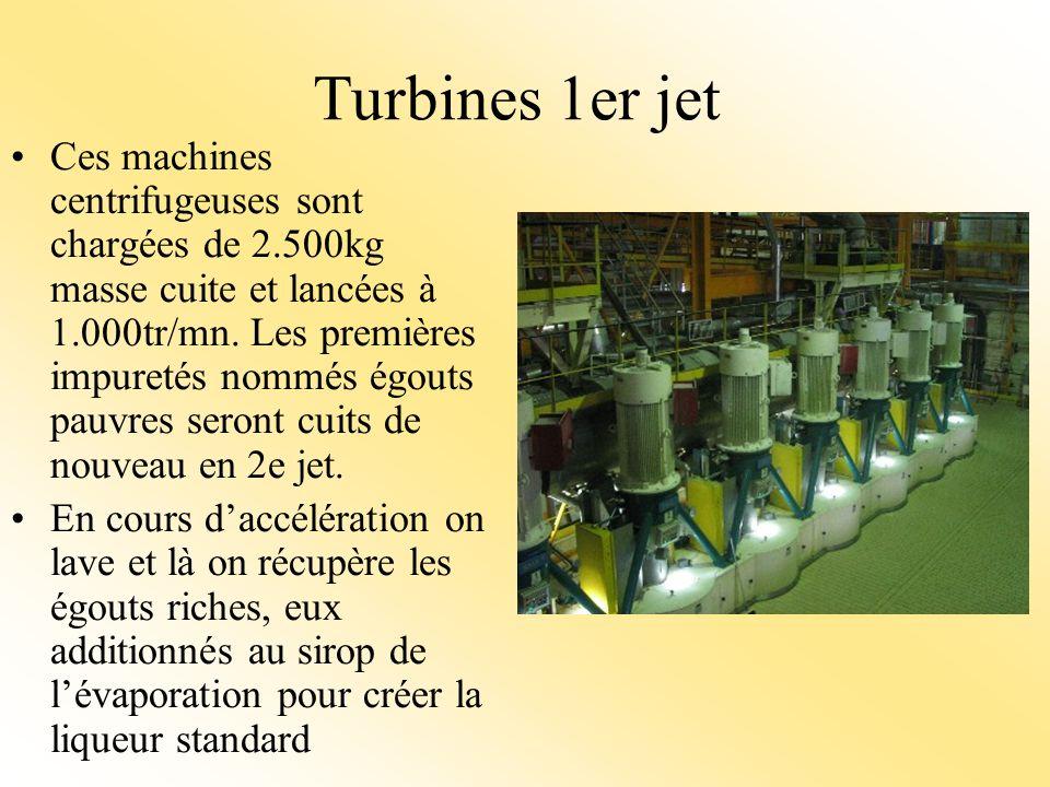 Turbines 1er jet