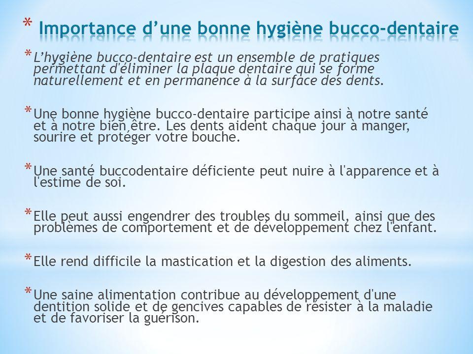 Importance d'une bonne hygiène bucco-dentaire
