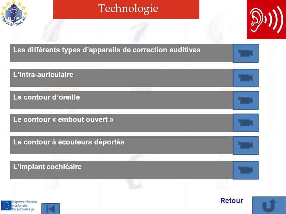 Technologie Les différents types d'appareils de correction auditives