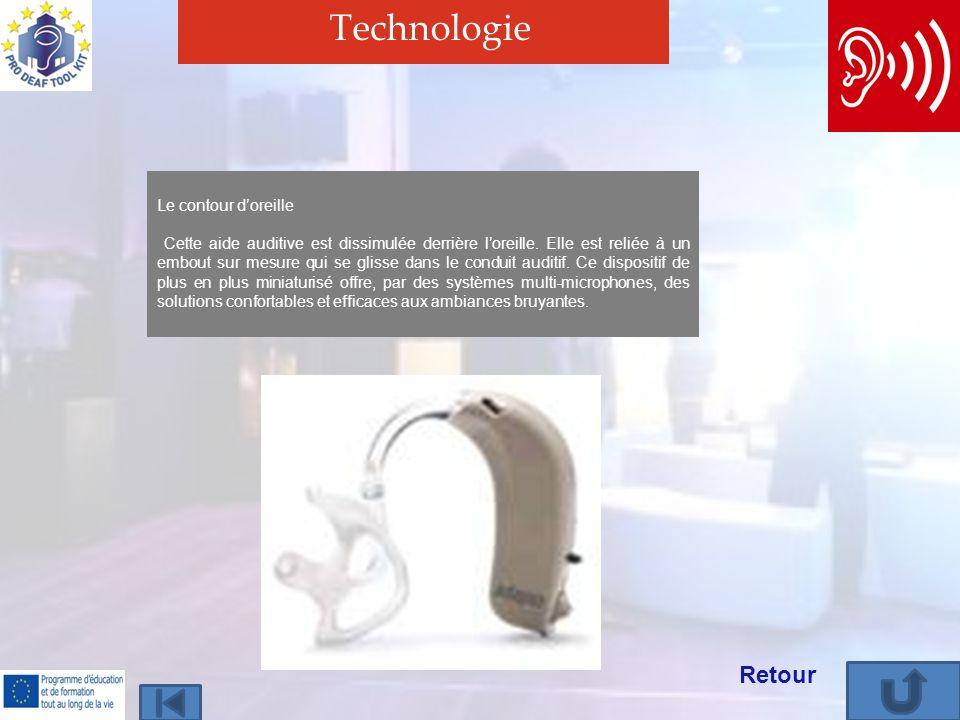 Technologie Retour Le contour d'oreille
