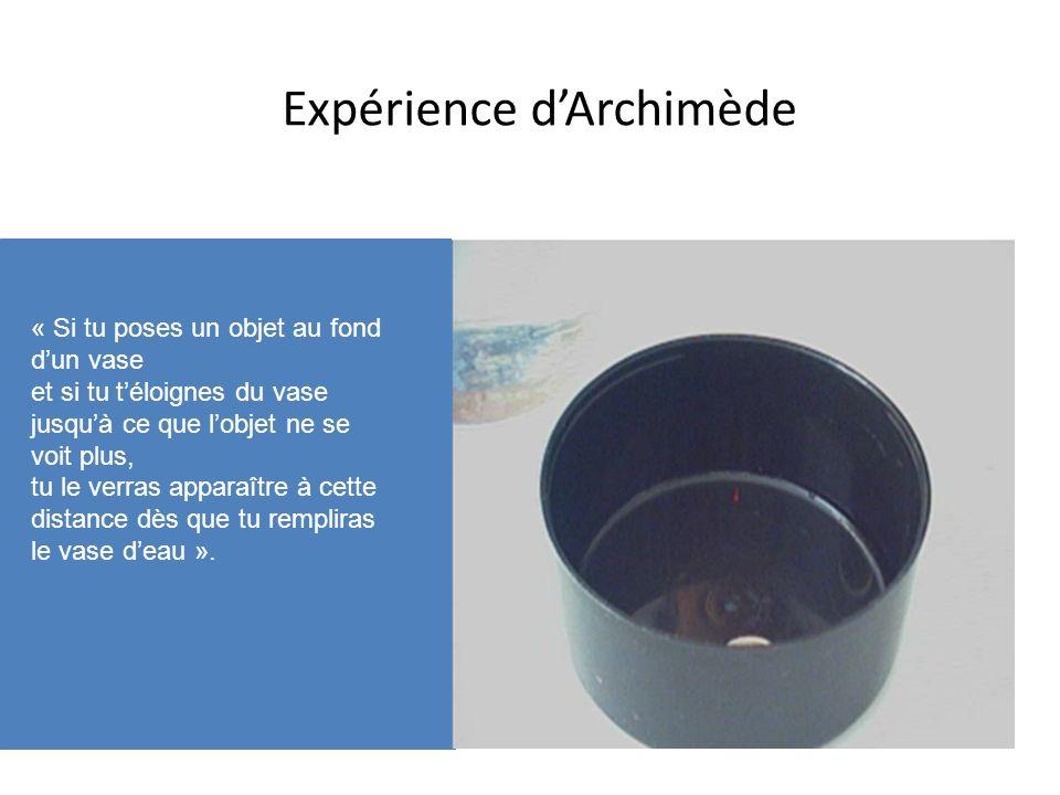 Expérience d'Archimède