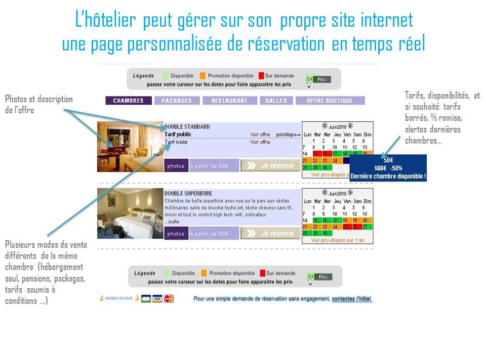 L'hôtelier peut gérer sur son propre site internet une page personnalisée de réservation en temps réel