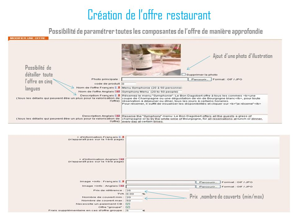 Création de l'offre restaurant