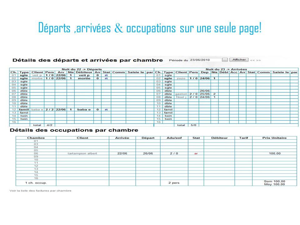 Départs ,arrivées & occupations sur une seule page!