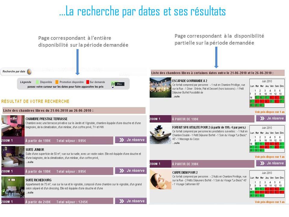 …La recherche par dates et ses résultats