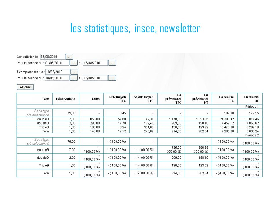 les statistiques, insee, newsletter