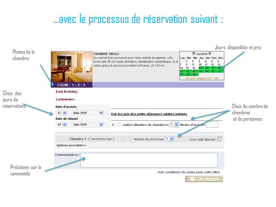 …avec le processus de réservation suivant :