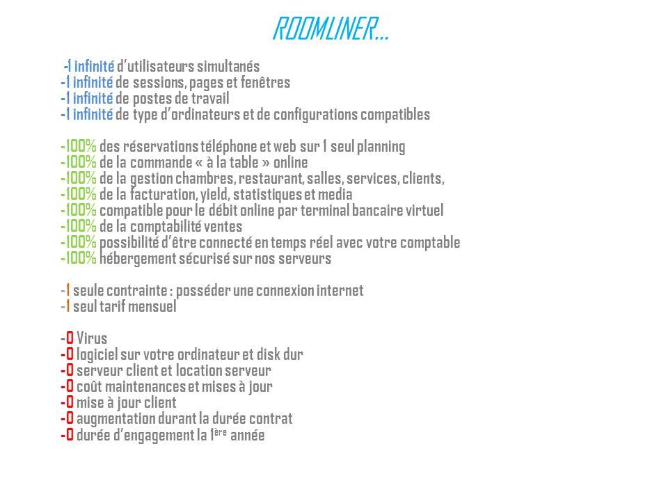 ROOMLINER…