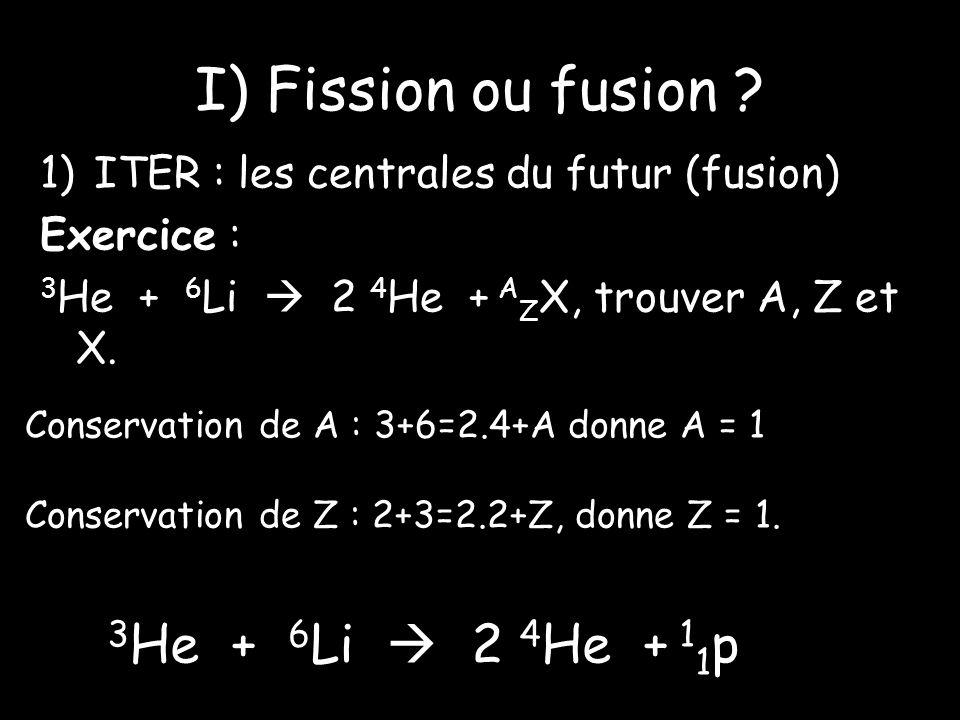 I) Fission ou fusion 3He + 6Li  2 4He + 11p