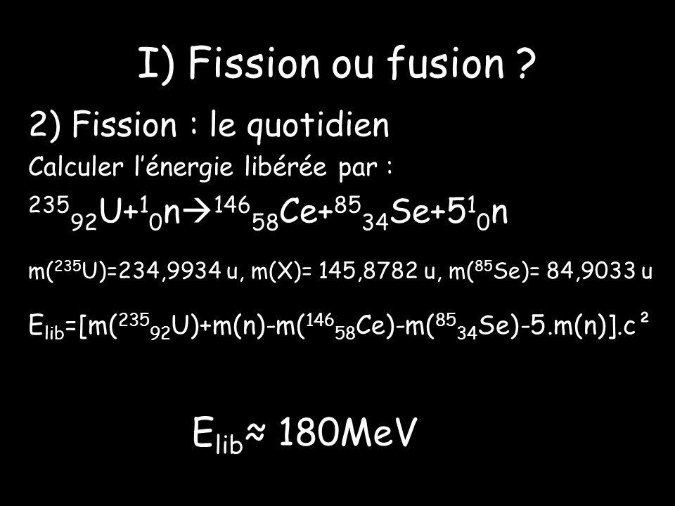 I) Fission ou fusion Elib≈ 180MeV 2) Fission : le quotidien