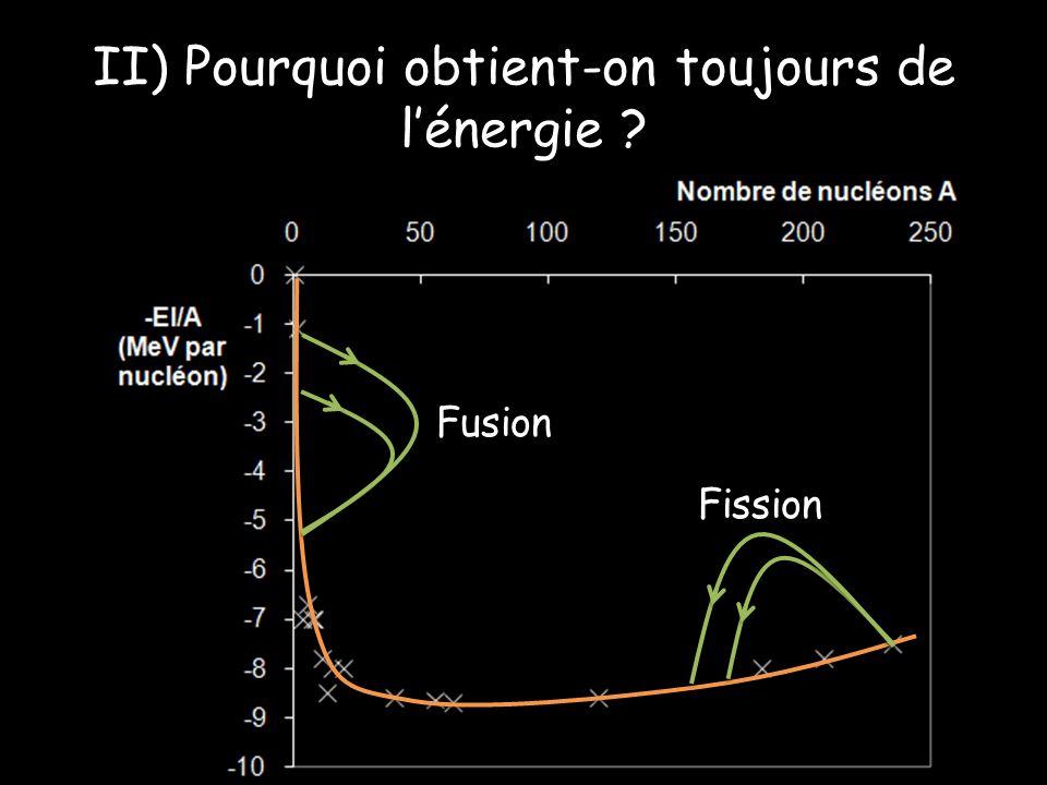 II) Pourquoi obtient-on toujours de l'énergie
