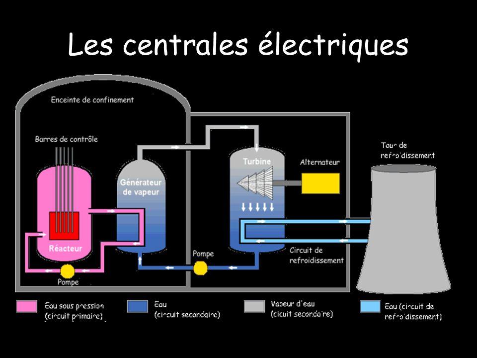Les centrales électriques