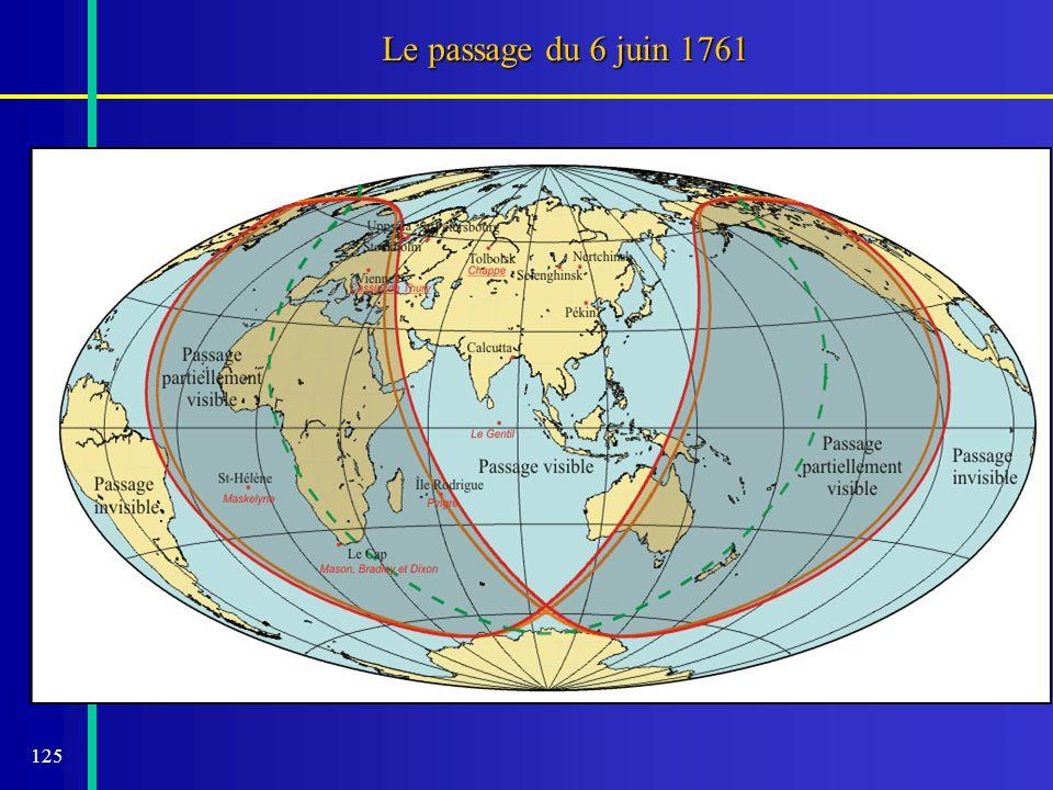 Le passage du 6 juin 1761