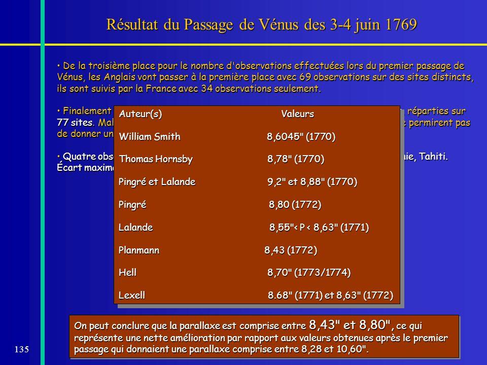 Résultat du Passage de Vénus des 3-4 juin 1769