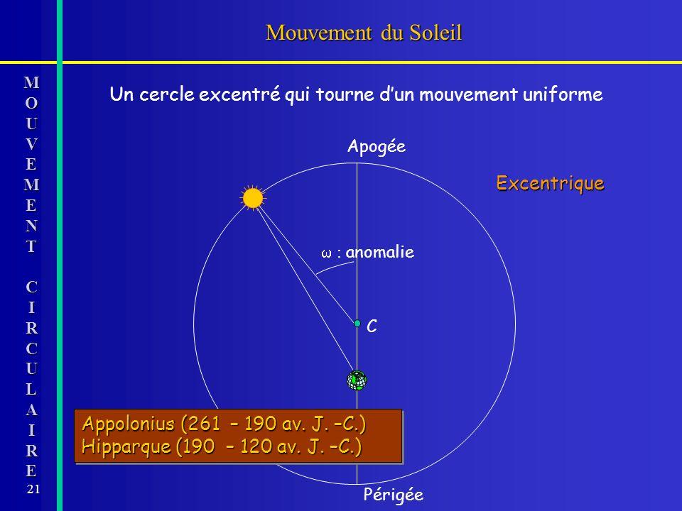 Mouvement du Soleil MO. U. V. E. M. N. T. C. I. R. L. A. Un cercle excentré qui tourne d'un mouvement uniforme.