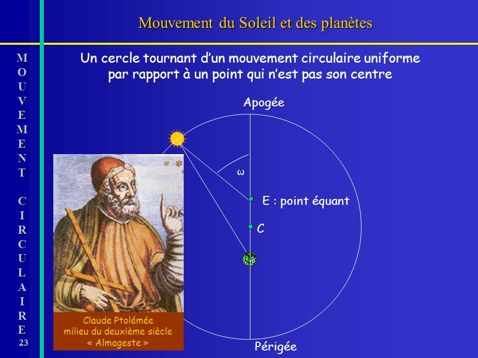 Mouvement du Soleil et des planètes