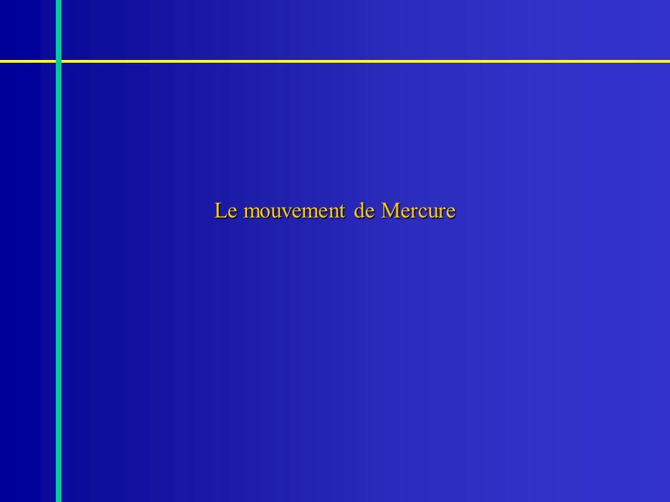 Le mouvement de Mercure